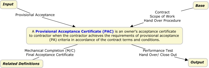 Provisional acceptance certificate pac the project definition yelopaper Image collections